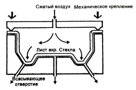 Рекомендации по термоформованию акрилового стекла2-14.JPG