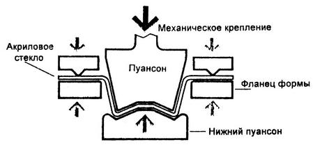 Рекомендации по термоформованию акрилового стекла2-17.JPG