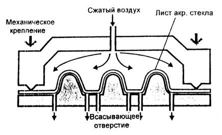 Рекомендации по термоформованию акрилового стекла2-15.JPG