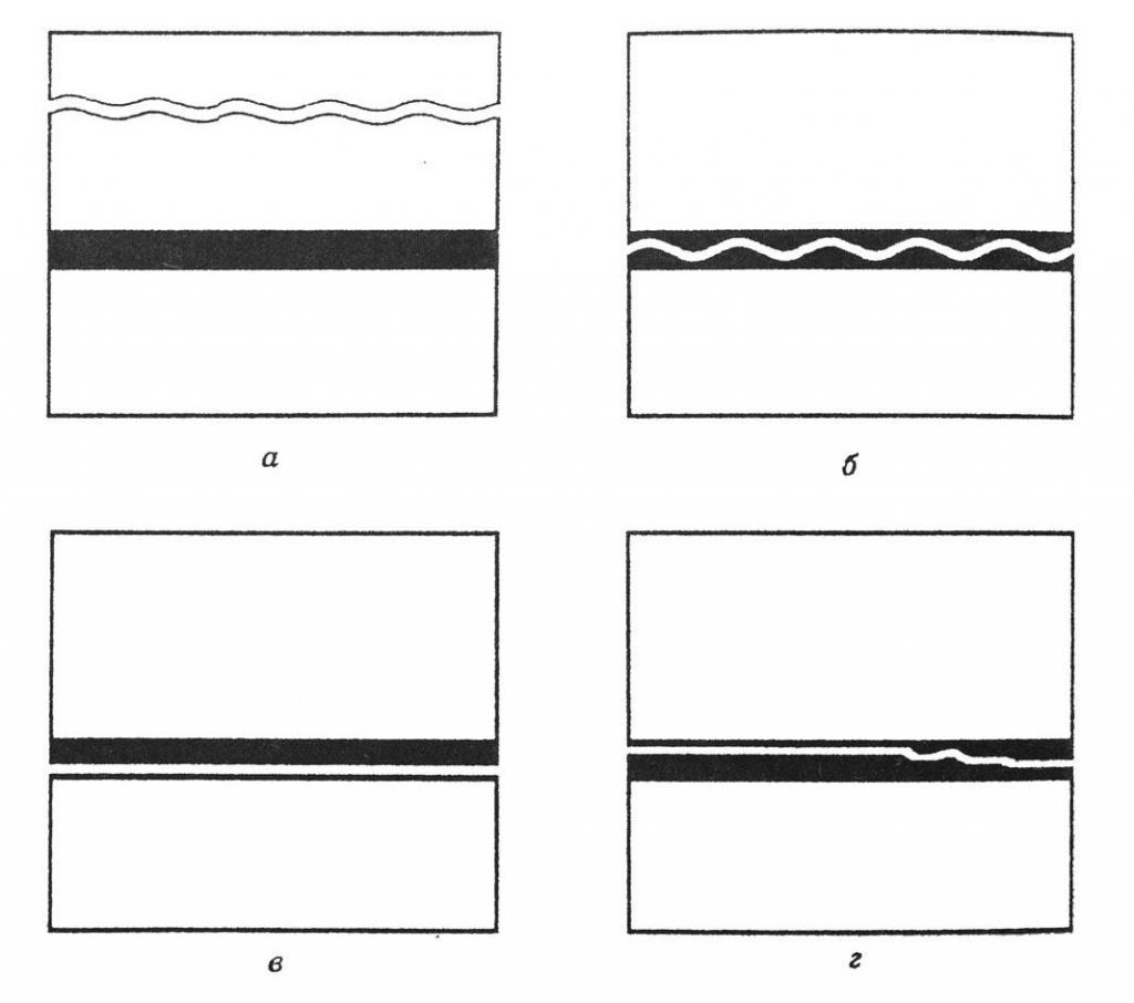 Некоторые технологические сведения по склеиванию5.jpg