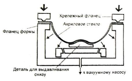 Рекомендации по термоформованию акрилового стекла2-9.JPG
