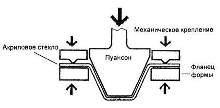 Рекомендации по термоформованию акрилового стекла2-16.JPG