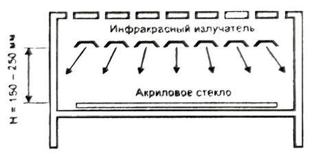 Рекомендации по термоформованию акрилового стекла2-1.JPG