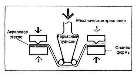 Рекомендации по термоформованию акрилового стекла2-18.JPG
