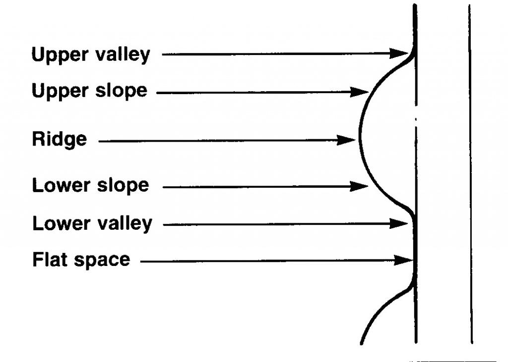 Автомобильная графика. Производственные рекомендации11.jpg