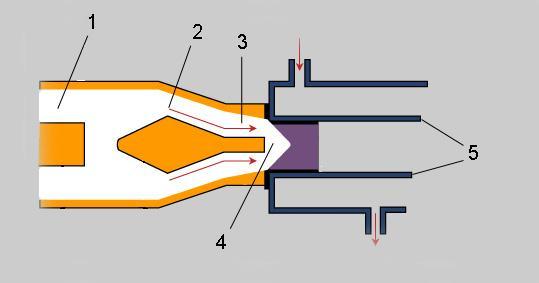 Экструзионный метод производства вспененного ПВХ повышенной прочности на изгиб - метод Celuka2.JPG