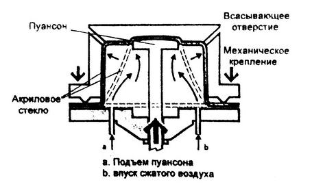 Рекомендации по термоформованию акрилового стекла2-20.JPG
