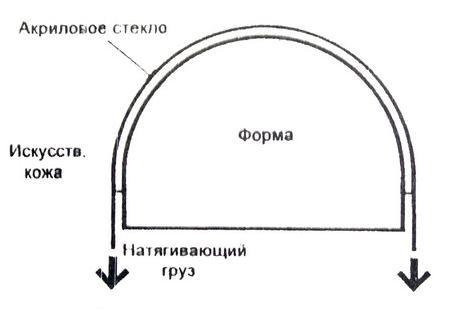 Рекомендации по термоформованию акрилового стекла2-5.JPG
