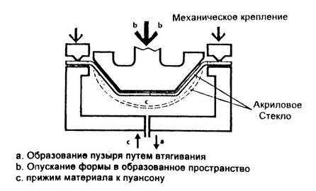Рекомендации по термоформованию акрилового стекла2-19.JPG