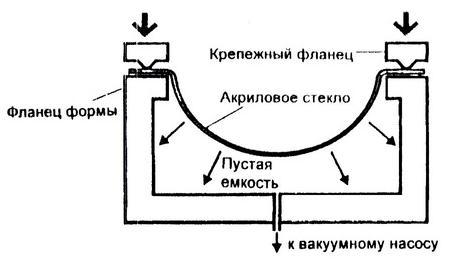Рекомендации по термоформованию акрилового стекла2-8.JPG