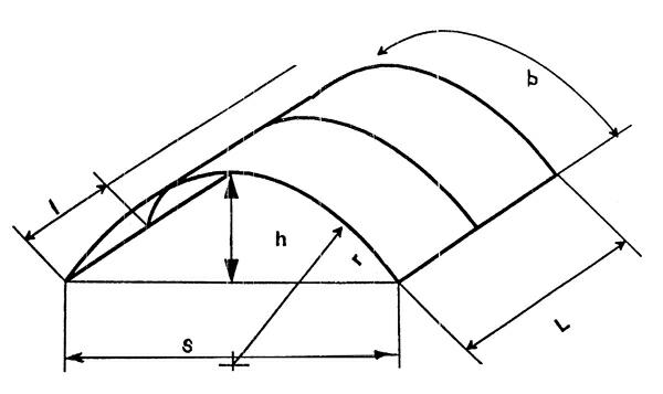 Методика расчета параметров арочного свода.JPG